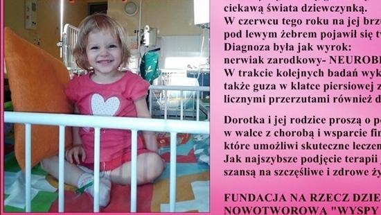 Charytatywny Maraton Zumby dla chorej Dorotki